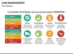 Lean Management PPT slide 28