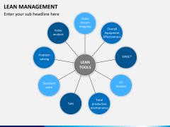 Lean Management PPT slide 11