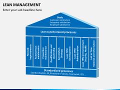 Lean Management PPT slide 16