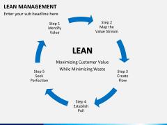 Lean Management PPT slide 17
