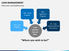 Lean Management PPT slide 19