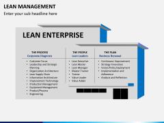 Lean Management PPT slide 2