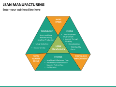 Lean manufacturing PPT slide 16