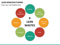 Lean manufacturing PPT slide 28
