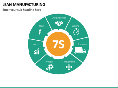 Lean manufacturing PPT slide 17