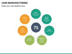 Lean manufacturing PPT slide 18