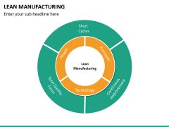 Lean manufacturing PPT slide 19
