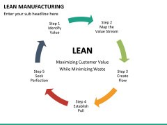 Lean manufacturing PPT slide 21