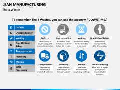 Lean manufacturing PPT slide 12