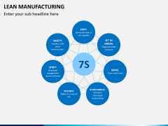 Lean manufacturing PPT slide 3