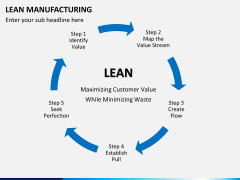 Lean manufacturing PPT slide 6