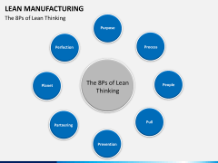 Lean manufacturing PPT slide 8