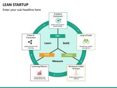 Lean startup PPT slide 22
