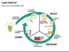 Lean startup PPT slide 23
