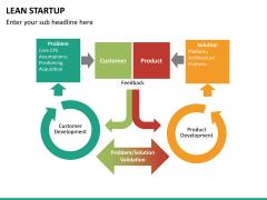 Lean startup PPT slide 24