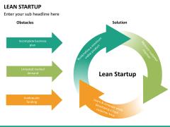 Lean startup PPT slide 26