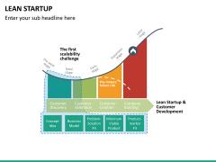 Lean startup PPT slide 29