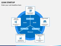 Lean startup PPT slide 1