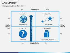 Lean startup PPT slide 12