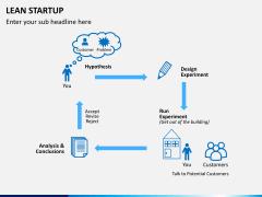 Lean startup PPT slide 20