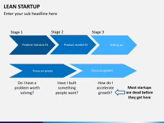 Lean startup PPT slide 21
