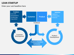 Lean startup PPT slide 3