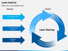 Lean startup PPT slide 5