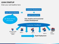Lean startup PPT slide 7