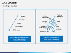 Lean startup PPT slide 9