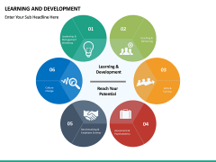 Learning and development PPT slide 20