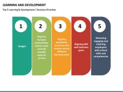 Learning and development PPT slide 29