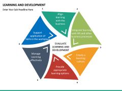 Learning and development PPT slide 31