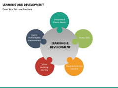 Learning and development PPT slide 27