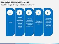 Learning and development PPT slide 10