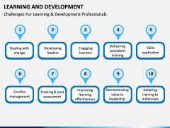 Learning and development PPT slide 11