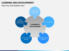 Learning and development PPT slide 8