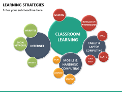 Learning strategies PPT slide 20
