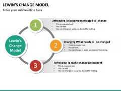 Lewin's change model PPT slide 5