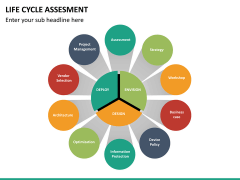 Life cycle assessment PPT slide 21