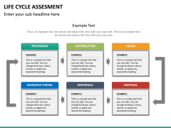 Life cycle assessment PPT slide 18