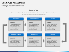 Life cycle assessment PPT slide 7