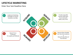 Lifecycle Marketing PPT slide 21