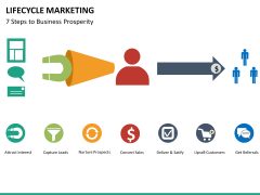 Lifecycle Marketing PPT slide 31