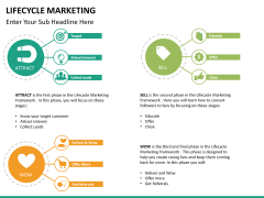 Lifecycle Marketing PPT slide 34