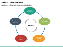 Lifecycle Marketing PPT slide 39