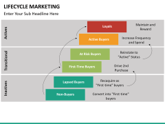 Lifecycle Marketing PPT slide 40