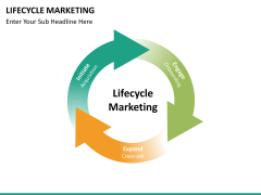 Lifecycle Marketing PPT slide 24