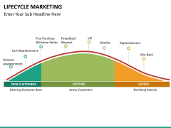 Lifecycle Marketing PPT slide 25