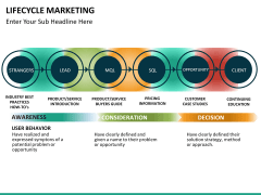 Lifecycle Marketing PPT slide 26