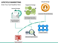 Lifecycle Marketing PPT slide 27